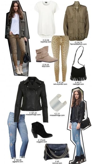 Digitalistic Style: Caroline Blomst