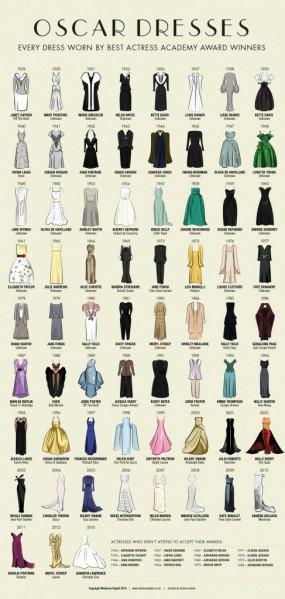 Oscar_dresses_infographic