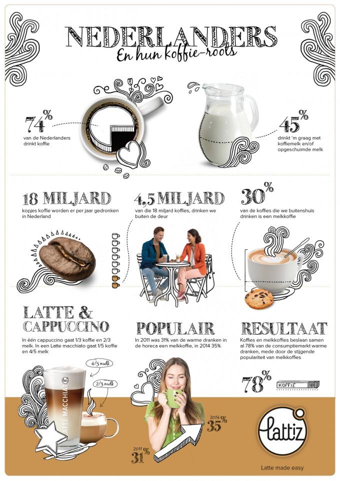2015_HPB_Lattiz_Infographic_A4_v5_WEB